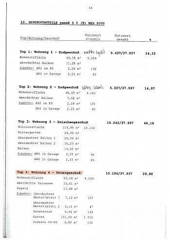 bestehend September Immobilie - Traumhafte 3 Zi Gartenwhg. in Keutschach-Reauz