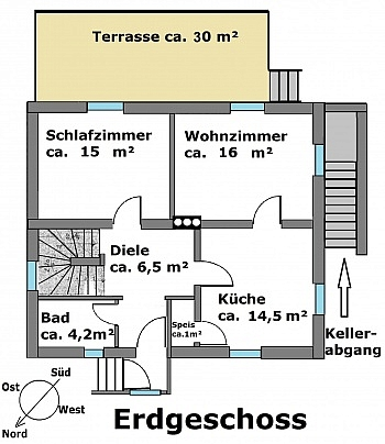 Liter Nähe Kunde - Schönes 115m² Wohnhaus in Annabichl in guter Lage