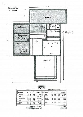 Wohn Lage Post - Großzügiges Wohnhaus in Aussichtslage/Viktring
