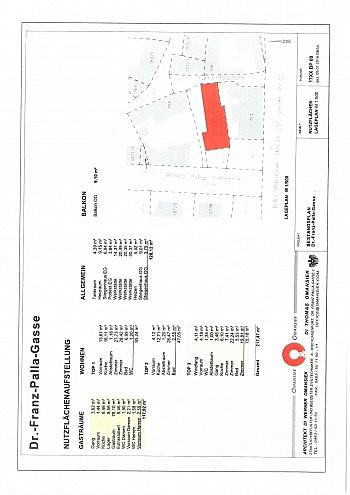 zentraler Magistrat bestehend - Älteres Wohn- und Geschäftshaus in der Stadt