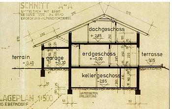 Diele Wanne Zudem - Idyllisches Wohnhaus in Eberndorf